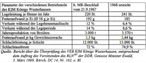 Tabelle zu Betriebszahlen KIM